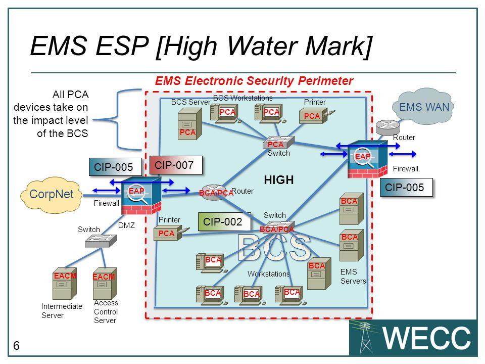 EMS ESP [High Water Mark]